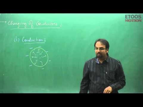 Electrostatics by Nipun Mittal (NM) Sir (ETOOSINDIA.COM)