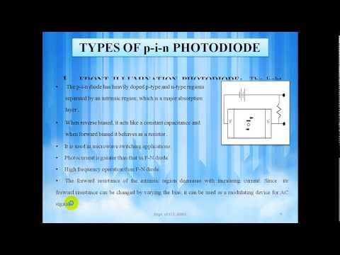PIN PHOTODIODE