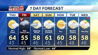 Video: Sunny today, but more rain on way