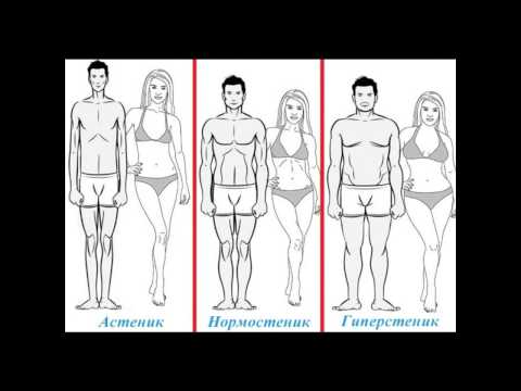 рост вес возраст