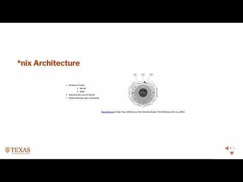 Introduction ot Unix and Unix-like Operating Systems