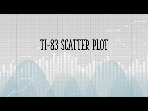 How to Make a TI83 Scatter plot