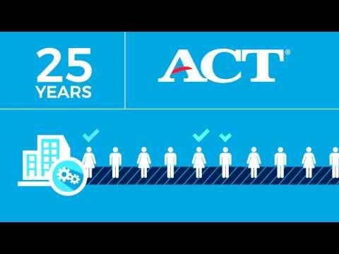 WorkKeys ACT National Career Readiness Certificates Alva