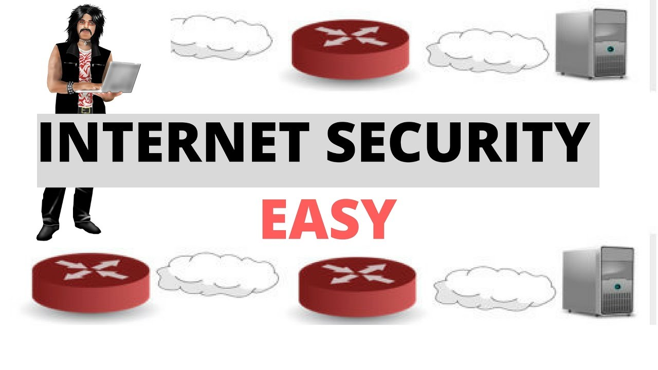 Internet Security 10 Easy Habits Cybersecurity For