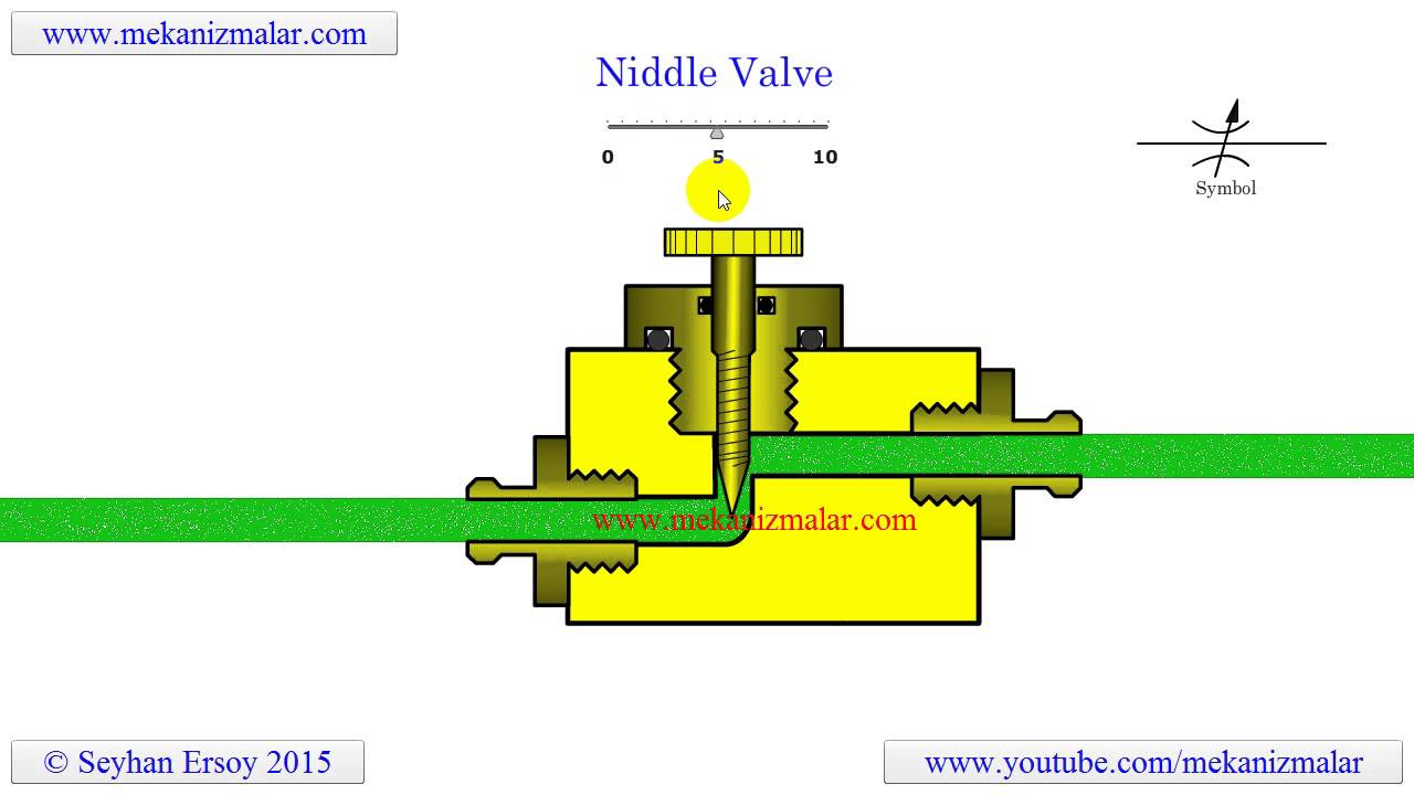 how needle valve works  YouTube