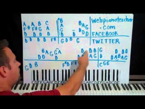 Wonderful Tonight Piano Lesson Part 1 Eric Clapton