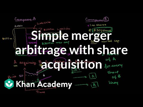 Simple merger arbitrage with share acquisition | Finance & Capital Markets | Khan Academy