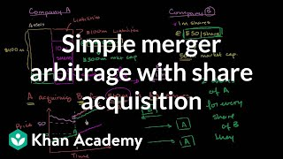 Simple Merger Arb with Share Acquisition
