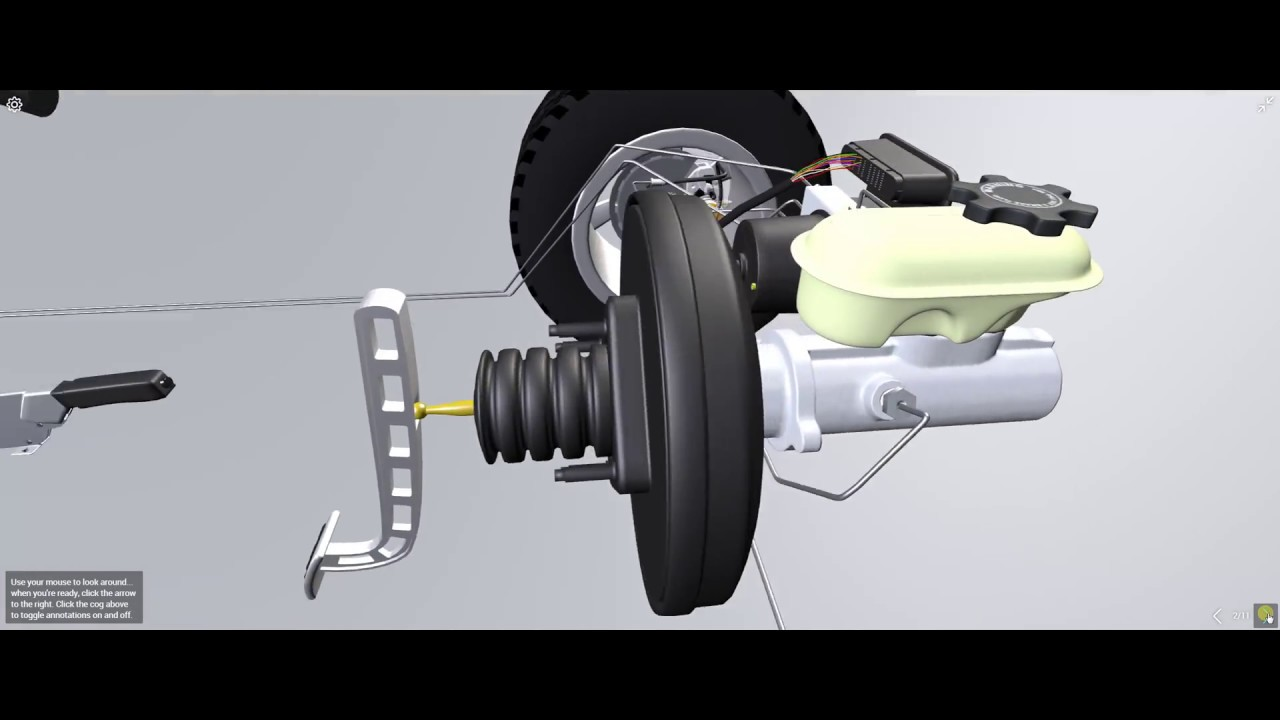 Animated Hydraulic Car Braking System