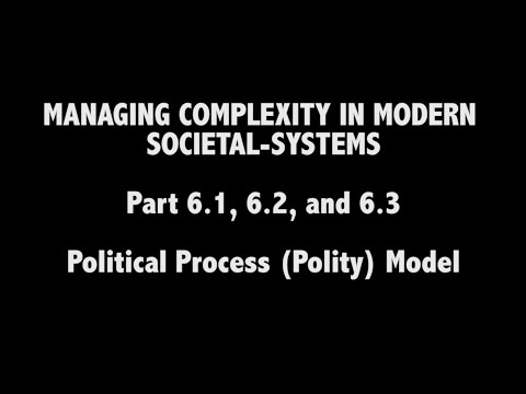 Video 17 -- Political Process (Polity) Model