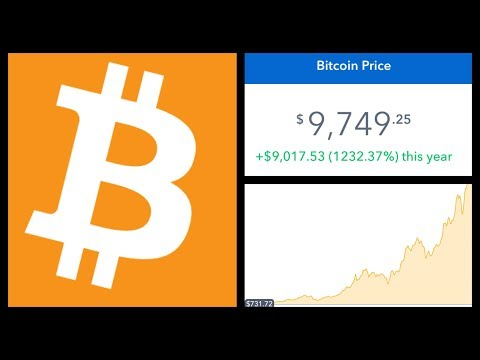 Bitcoin lets talk about the numbers