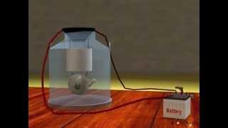 Science - Sound - Sound requires a medium - English
