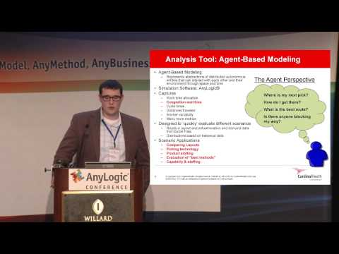 AnyLogic Conference 2013: Modeling operations at pharmaceutical distribution warehouses