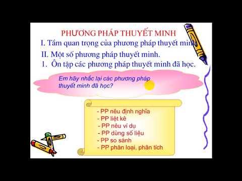 PHUONG PHAP THUYET MINH