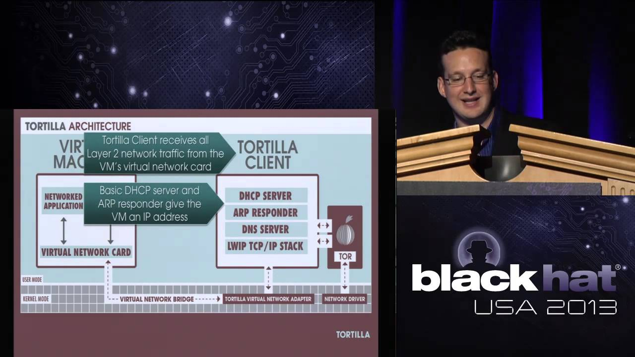 Black Hat 2013 - TOR    ALL-THE-THINGS!