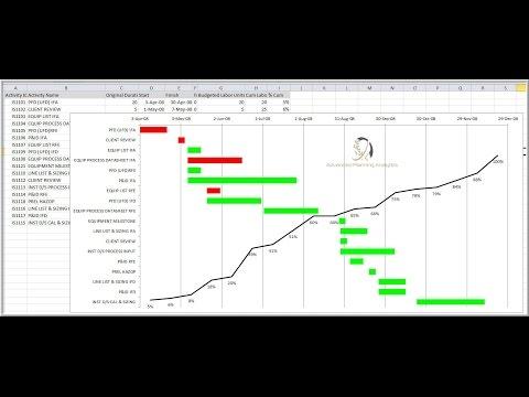 Creating a Gantt in Excel - Basic