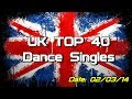 Download UK Top 40 - Dance Singles (02/03/2014) MP3 song and Music Video