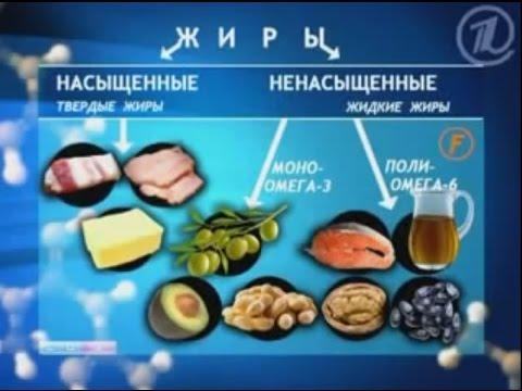 омега 3 жирные кислоты польза