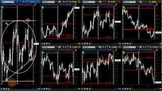 2012.08.19 Forex Correlation Chart Update