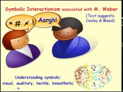 Symbolic Interaction Theory Youtube