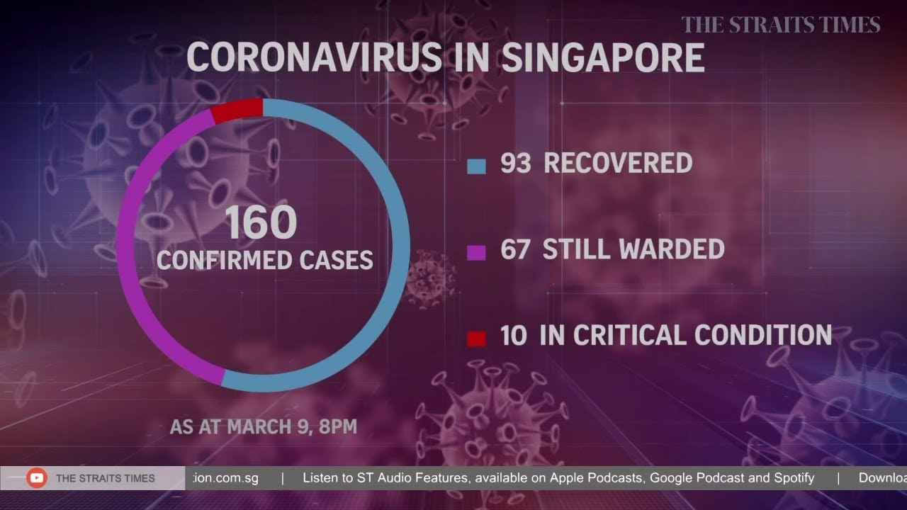 Coronavirus: 10 new cases in Singapore; six linked to Safra Jurong cluster | THE BIG STORY