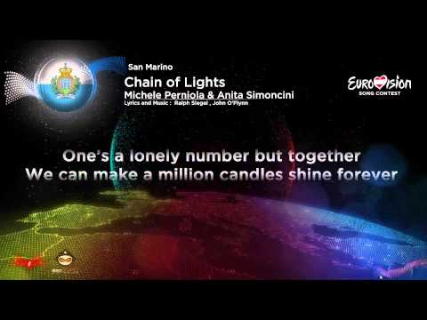 Michele Perniola & Anita Simoncini – Chain of Lights (San Marino) Eurovision Song Contest 2015