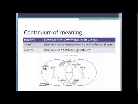 Connotation and Denotation: Part 2