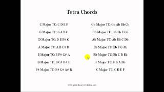 Circle Of 4ths and 5ths   Part 3 Major Scales And Key Signatures