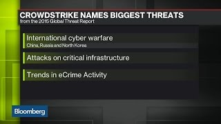 Here Are the Top Cyber Risks Facing U.S. Companies