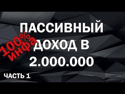Пассивный доход на аренде коммерческой недвижимости (1 часть) | Уникальный инвестор Антон Гловацкий