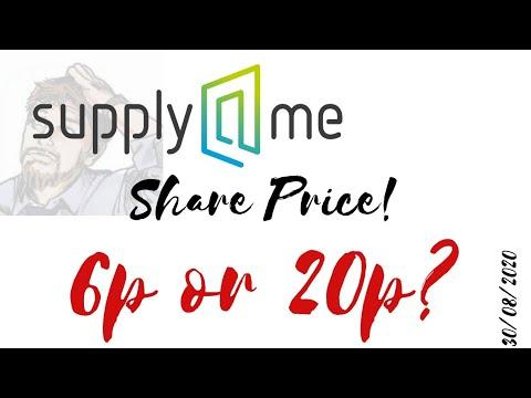 #SYME | SHARE PRICE PREDICTION!
