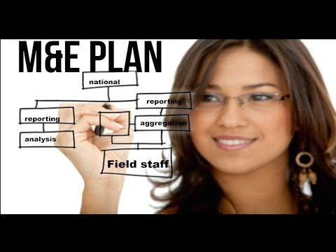 what is an M&E plan? Monitoring and Evaluation planning for project development