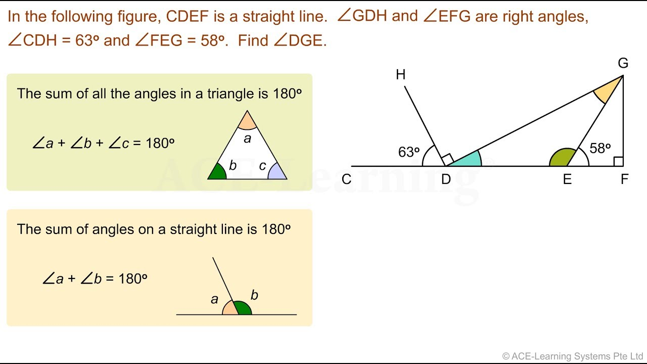 cherry diagram math [ 1280 x 720 Pixel ]
