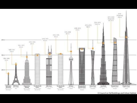 Les 10 plus hautes tour du monde youtube - Projet tour la plus haute du monde ...