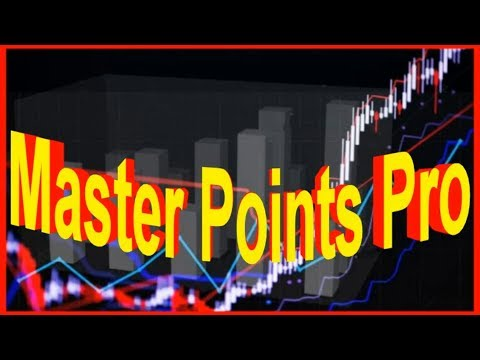 Индикатор «Master Points Pro». Forex. Акции, CFD и др.