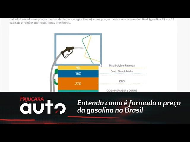 Entenda como é formado o preço da gasolina no Brasil