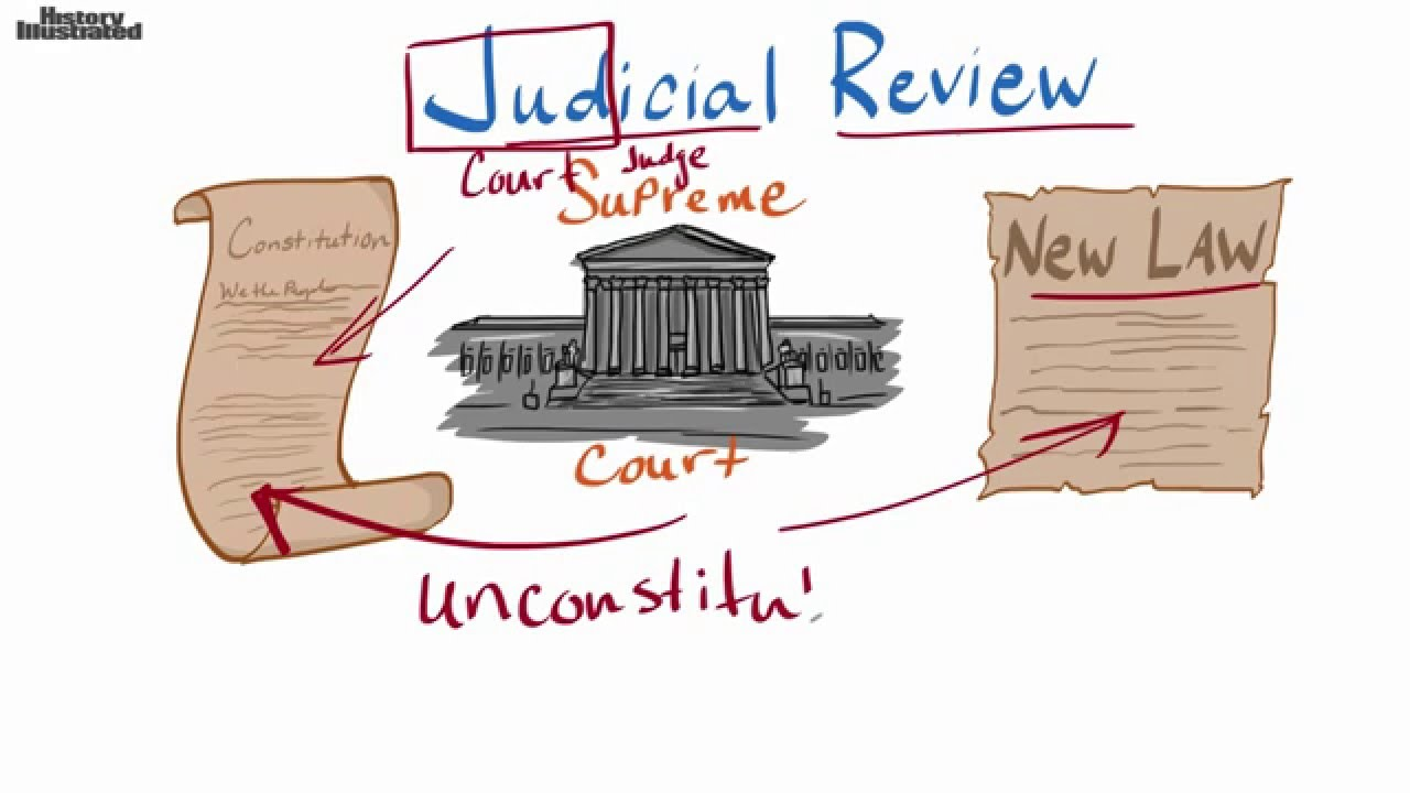 Judicial Review Definition For Kids Youtube