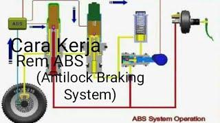 Sistem rem anti terkunci atau anti-lock braking system (ABS) merupa...