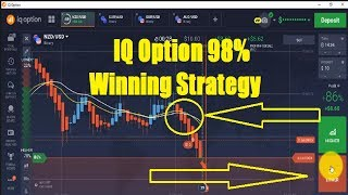 IQ option strategy 98% win rate in real account trade - iq option live trade