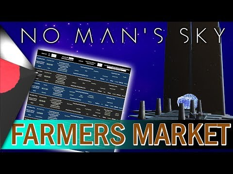 Introducing The No Man's Sky Farmers Market JOIN TODAY!
