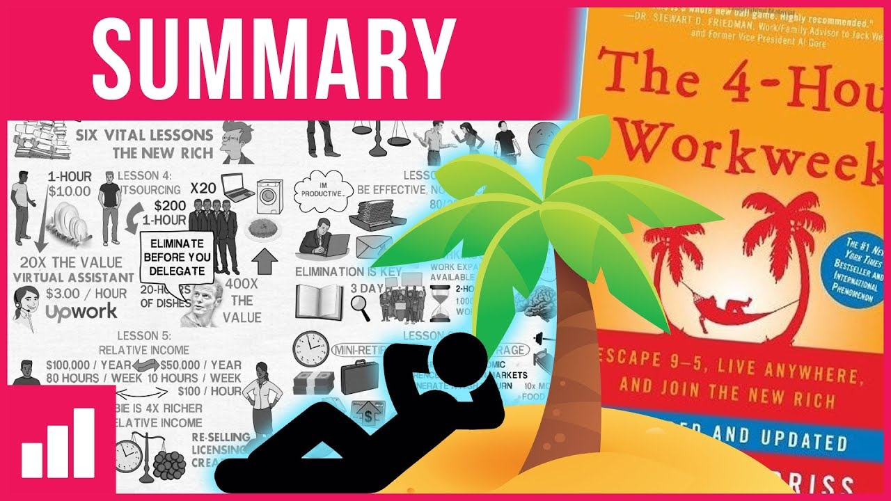 4 hour work week by tim ferriss animated book summary
