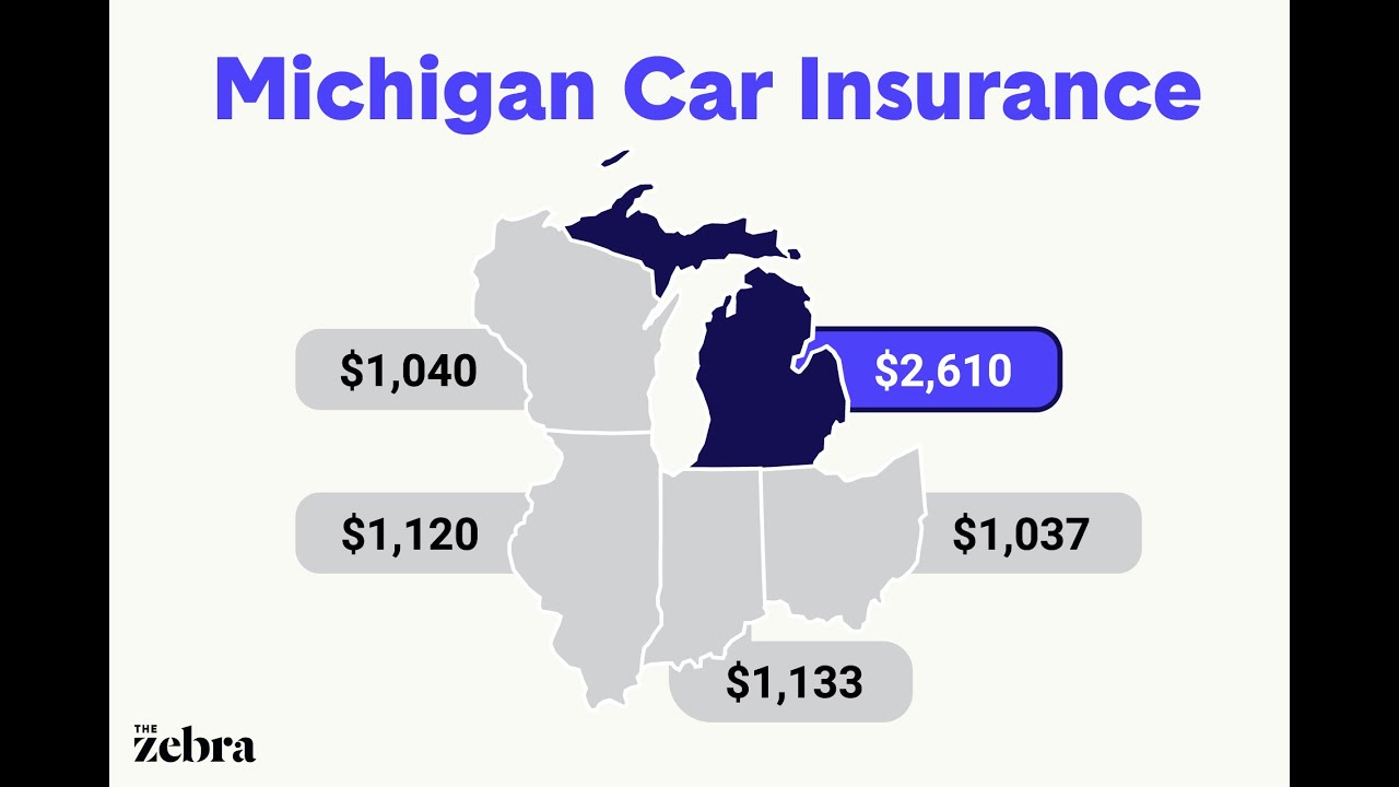 Why Is Car Insurance So Expensive In Michigan The Zebra