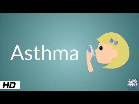 What is Asthma? Causes, Signs and Symptoms, Diagnosis and Treatment.