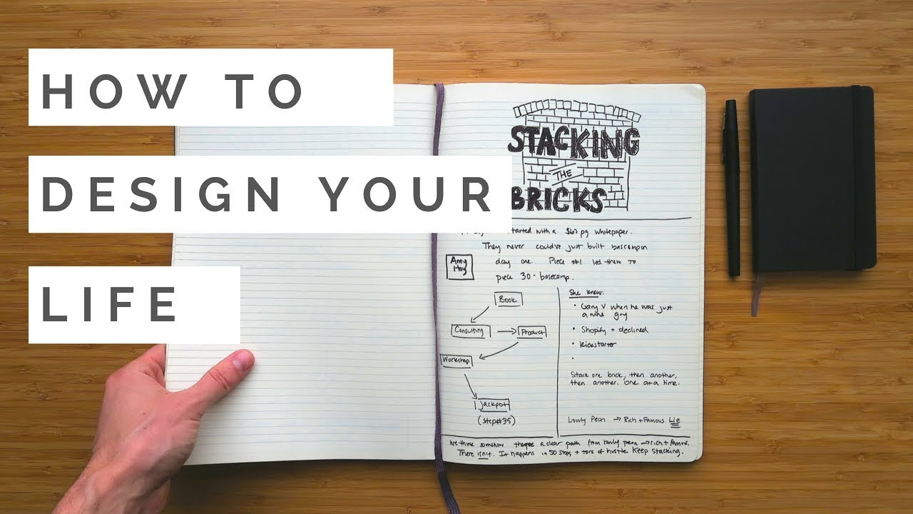 How to Design Your Life My Process For Achieving Goals  YouTube
