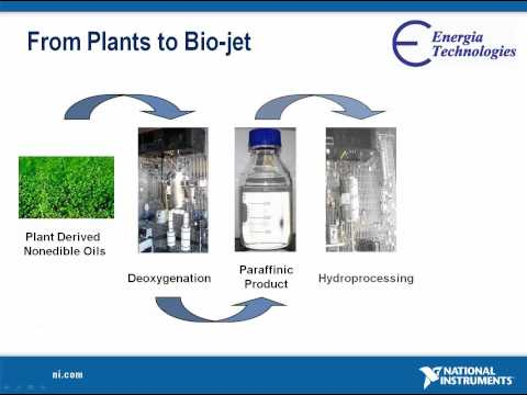 Producing Quality Transportation Fuels from Inedible Plants