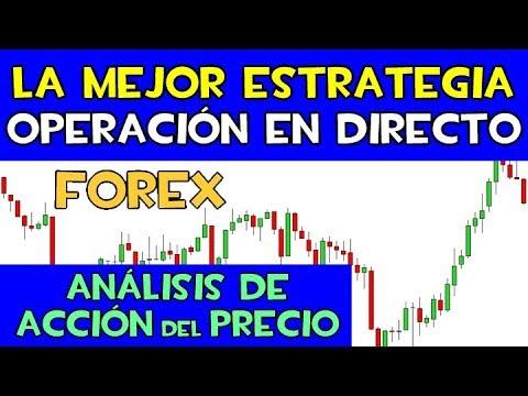 Mejor estrategia forex accion del precio