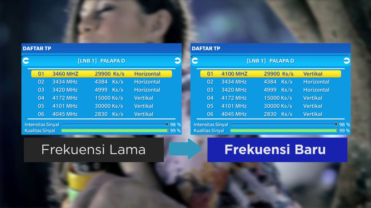 Tata Cara Perubahan Frekuensi Matrix Tv Versi Receiver Garuda Biru Soccer Sinema