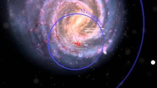 Most Earth-Like Exoplanet (Kepler-62e)