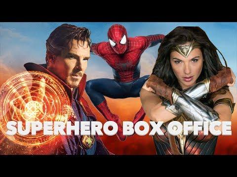 Superhero Box Office Report July 2, 2017
