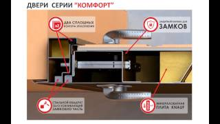 Видео каталог стальных дверей Zетта(, 2014-12-01T12:05:20.000Z)